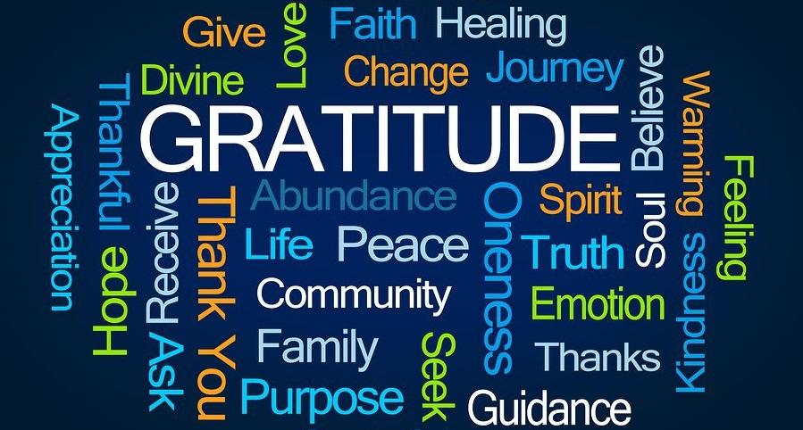 Gratitude-Word-Cloud